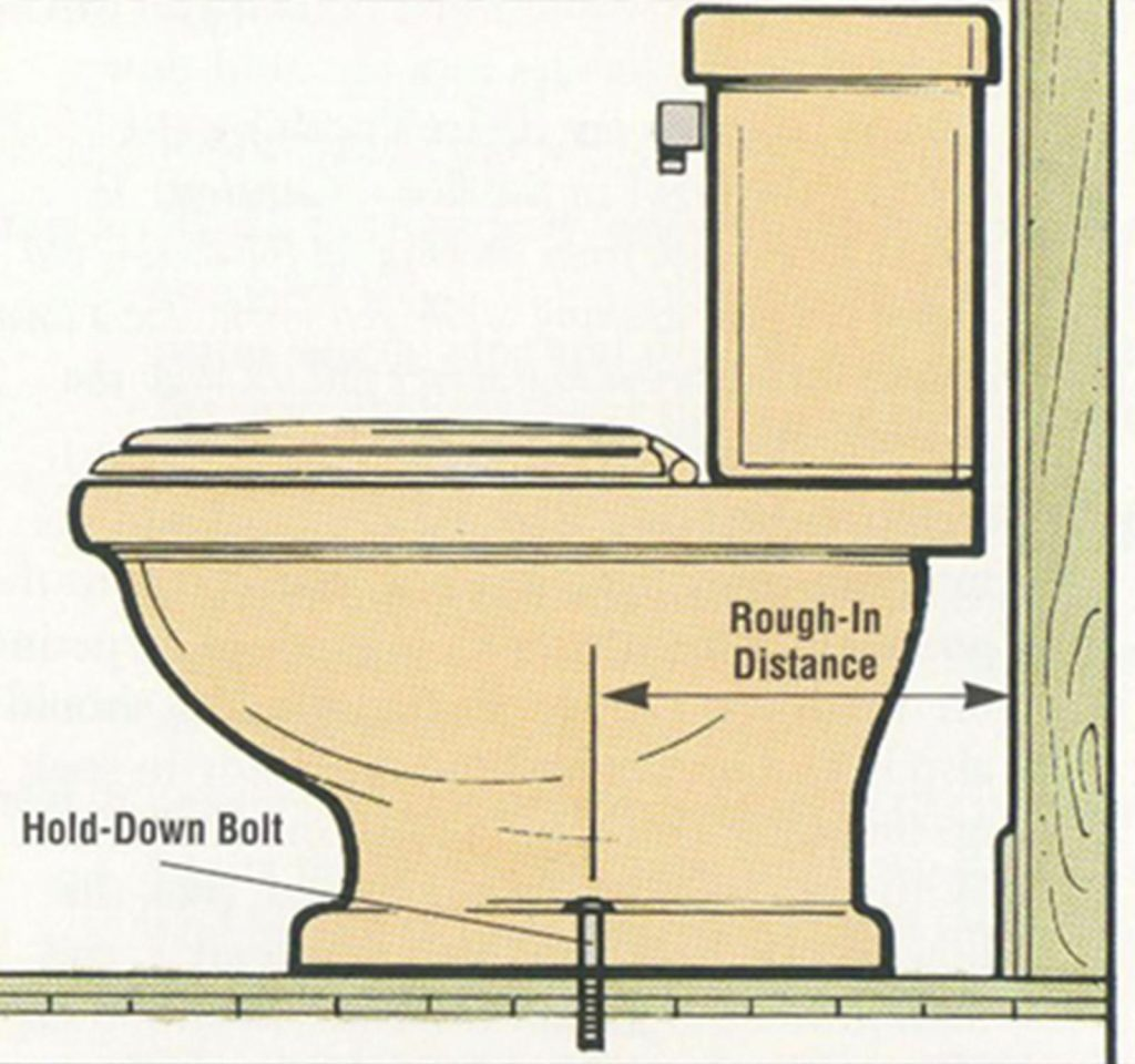 Measuring the Rough-In Toilet Guide