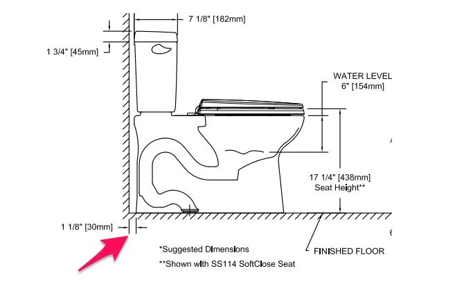 solutions for 8-inch and 9-inch rough-in toilets