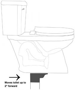 8-inch or 9-inch rough-in toilets replacement